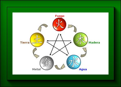 teoria-elementos-portada